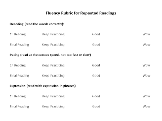 Poetry Slams and Fluency