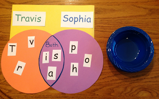 Using venn diagrams to sort the letters in a name