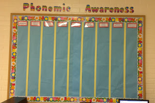 Phonemic Awareness Assessment Wall