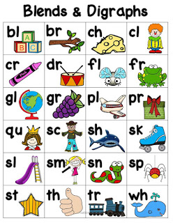RtI & Blends and Digraphs