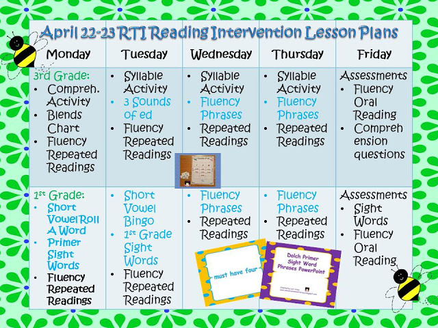 RTI Reading Intervention Visual Plans Conversations In