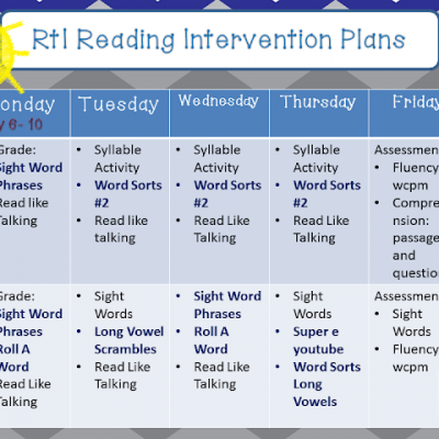 RTI Intervention Plans & Memory Makers