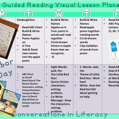 Guided Reading Visual Lesson Plans