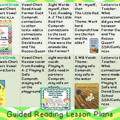 Guided Reading Visual Plans