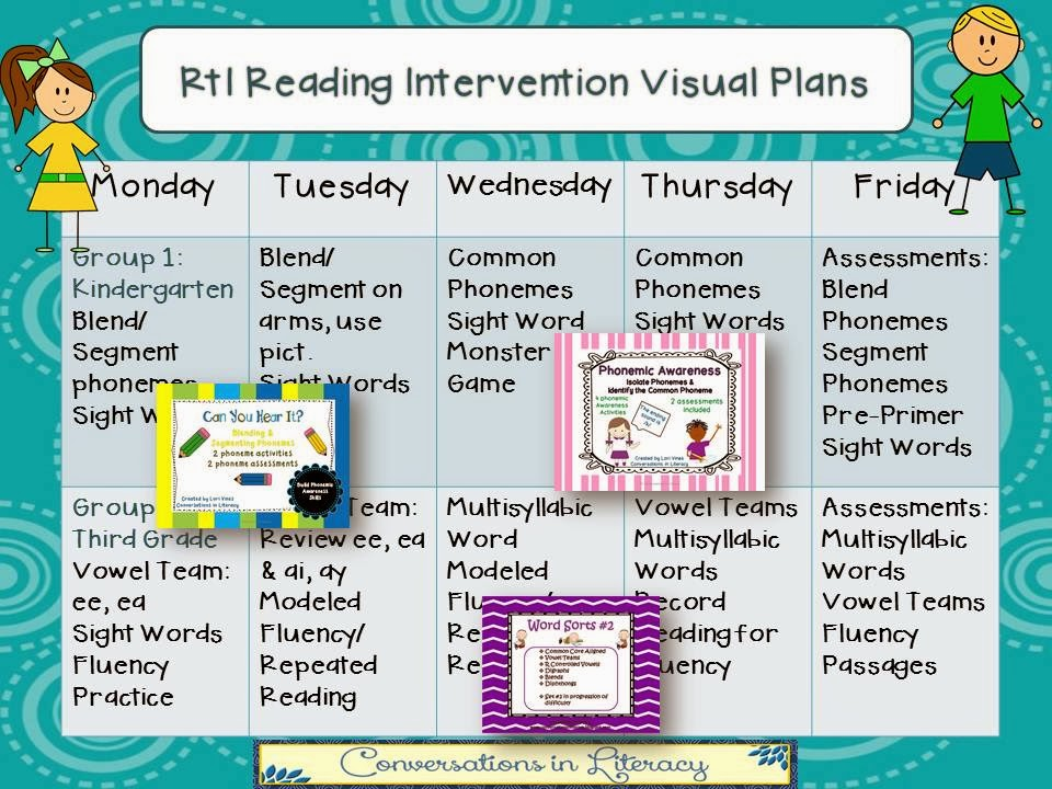 RtI Visual Lessons & Sight Word Monster - Conversations in Literacy