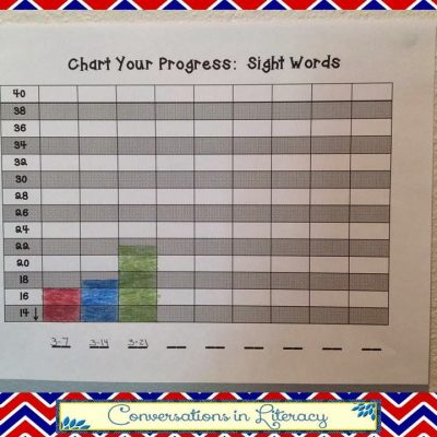 RtI: Charting Student Progress