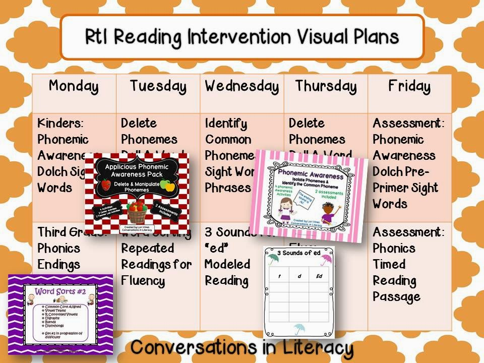 RtI Reading Intervention Plans Freebie Conversations In