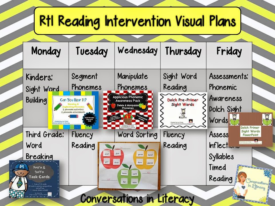 Apps RtI Memories Conversations In Literacy