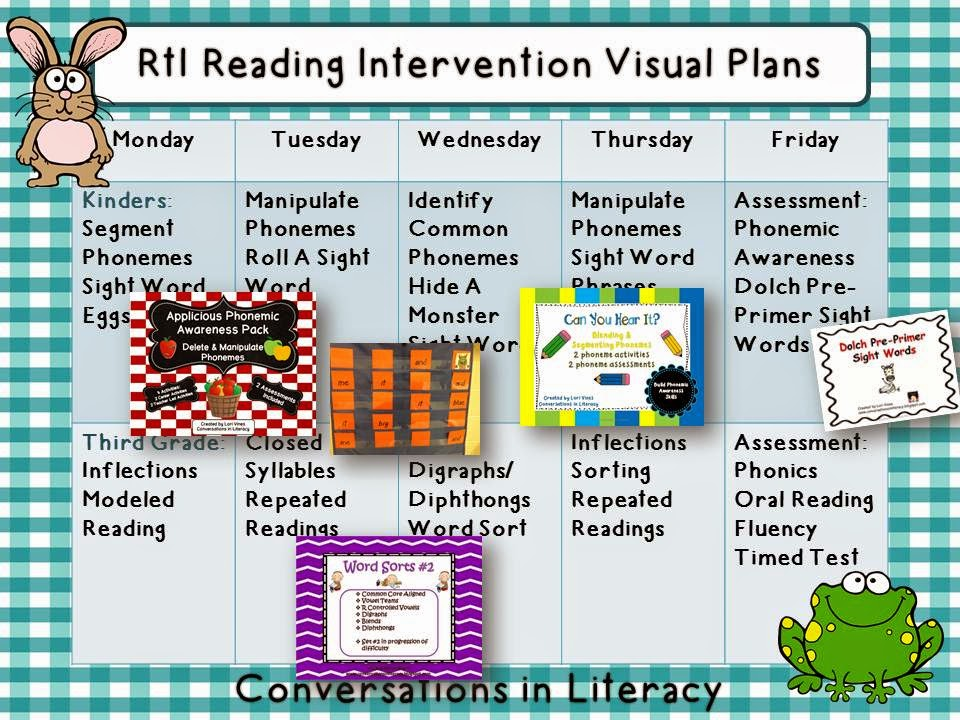 RtI Visual Plans Easter Egg Phrases Conversations In