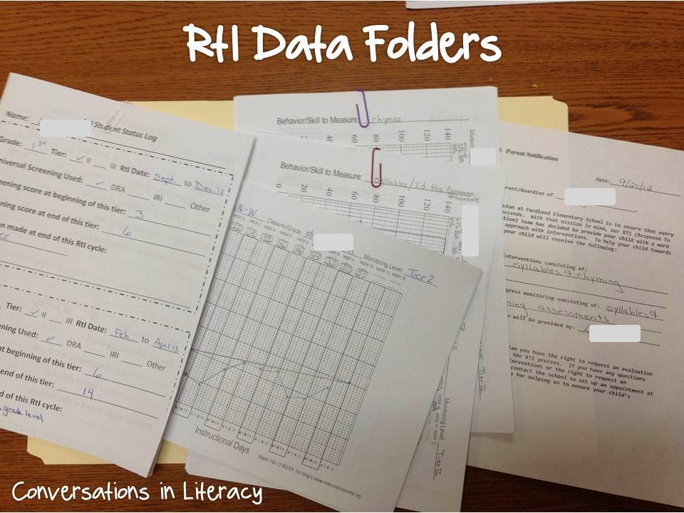Collecting data for RtI
