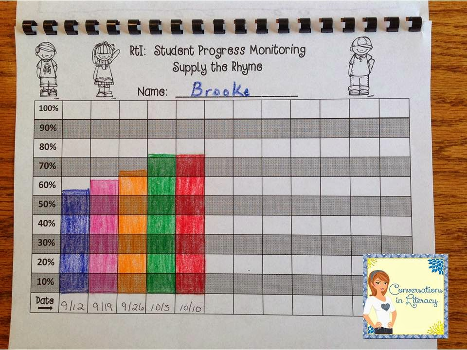 documenting and tracking student progress