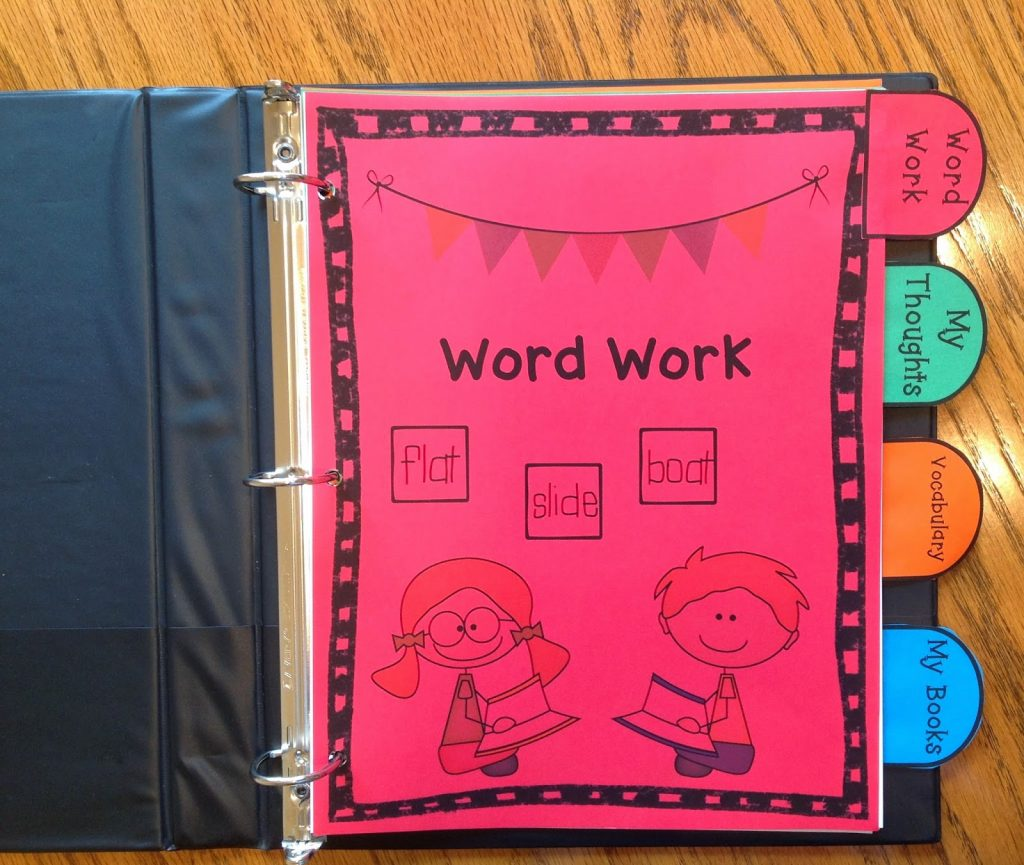 different kind of interactive reader's notebook with minimal cutting and gluing