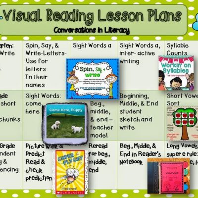 Visual Lesson Plans & Letter Learning