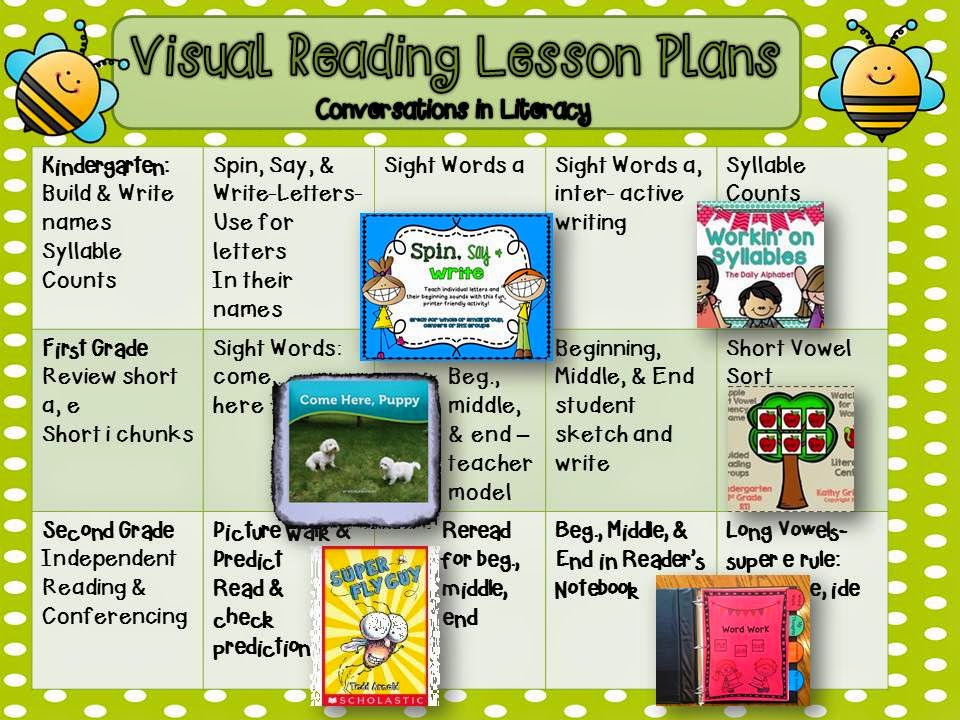 reading plans for kindergarten through second grade
