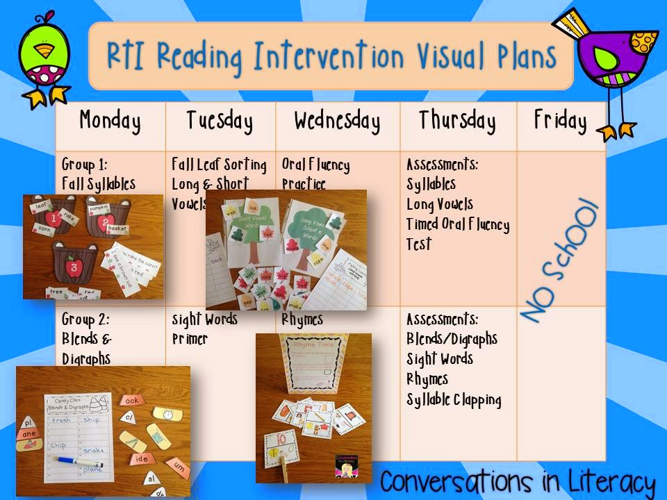 Lesson Plans and Resources for RtI Reading Intervention Groups