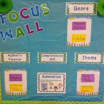 Focus Wall Organization