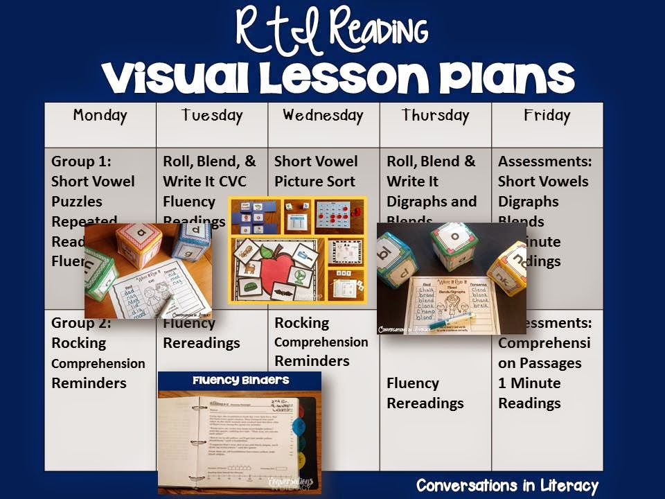 RTI Lesson Plans