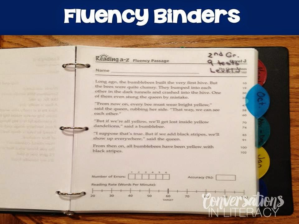 weekly progress monitoring for fluency