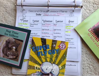 Reading Lesson Plans and RTI Visual Plans