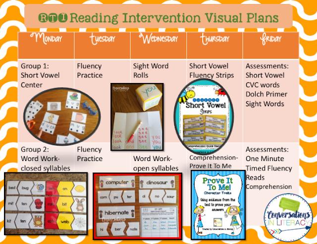 RTI Reading Intervention Visual Lesson Plans