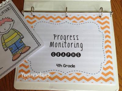 RTI Data Binders and Progress Monitoring Graphs