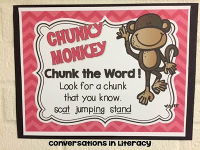 Build Fluency with Multisyllabic Word Study