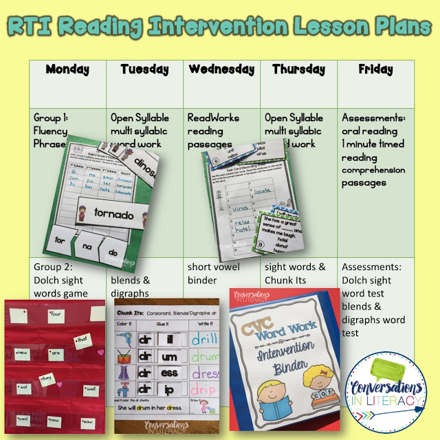RTI Reading Intervention Lesson Plans and Resources