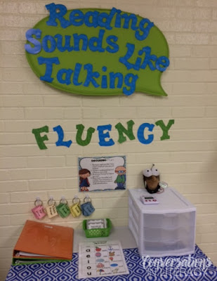 Fluency Strategies and Activities Tips for using phrases to improve fluency in the elementary classroom. #fluency #elementary #classroom #guidedreading #conversationsinliteracy second grade, third grade, fourth grade, fifth grade