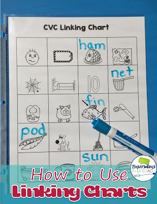 Using Linking Charts in Guided Reading