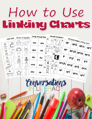 Using Linking Charts in Guided Reading to build automaticity and fluency with sounds