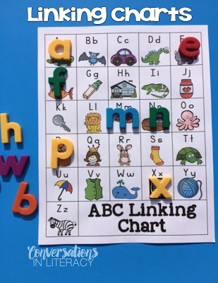 Guided Reading:  ABCs and Linking Charts