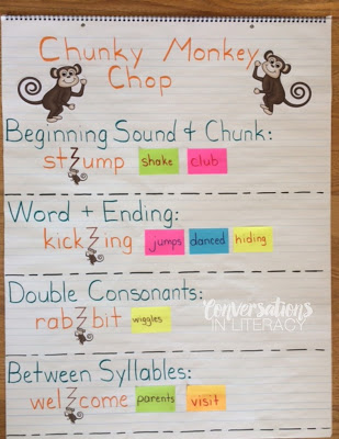 Using Reading Strategies to Break Words Chunky Monkey Anchor Chart