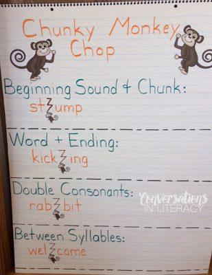 Do The Chunky Monkey Chop!