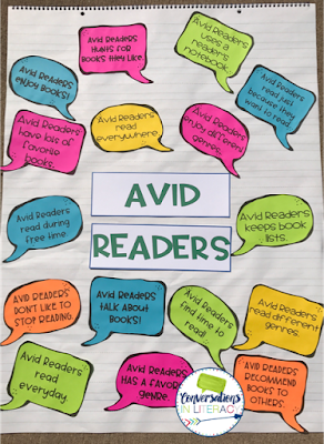 Reading Anchor Charts What is an Avid Reader?