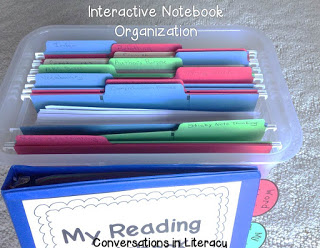 How to Organize Student Learning in Guided Reading with Interactive Reading Notebooks