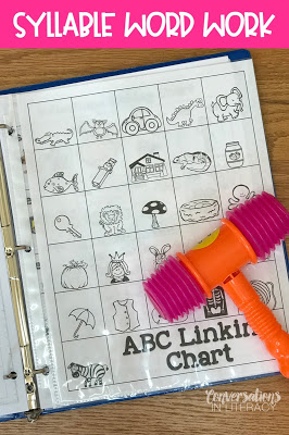 Using ABC Phonics Posters and Linking Charts for letter identification