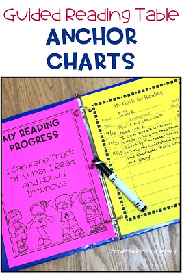 Tips for Creating Miniature Guided Reading Anchor Charts in interactive reader's notebooks My Reading Goals