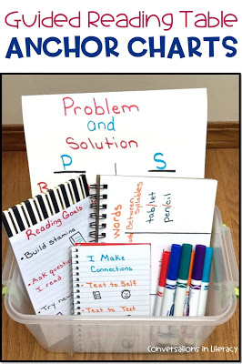 Tips for Creating Miniature Guided Reading Anchor Charts Storing Anchor Charts