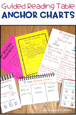 Tips for Creating Miniature Guided Reading Anchor Charts