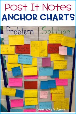 Tips for Creating Miniature Guided Reading Anchor Charts Problem and Solution