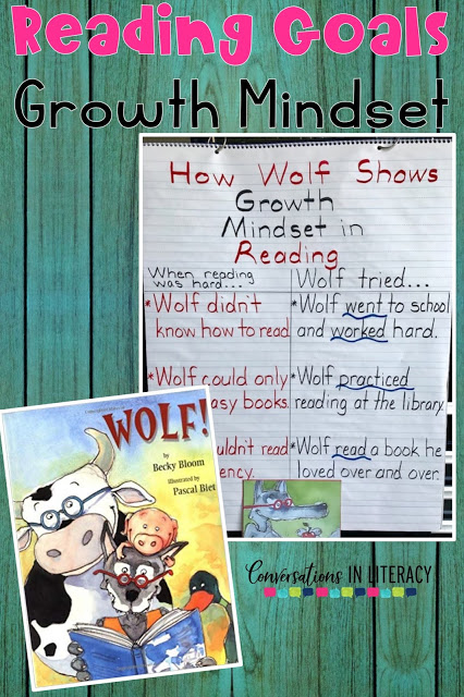 reading goals, growth mindset, anchor charts, the book Wolf!