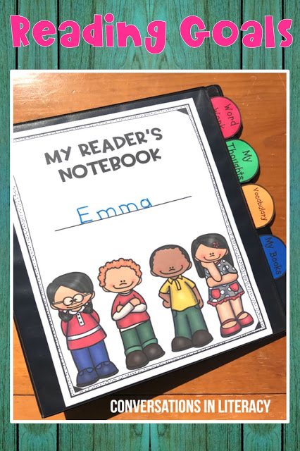 interactive reading notebooks, reading goals, growth mindset, the book Wolf