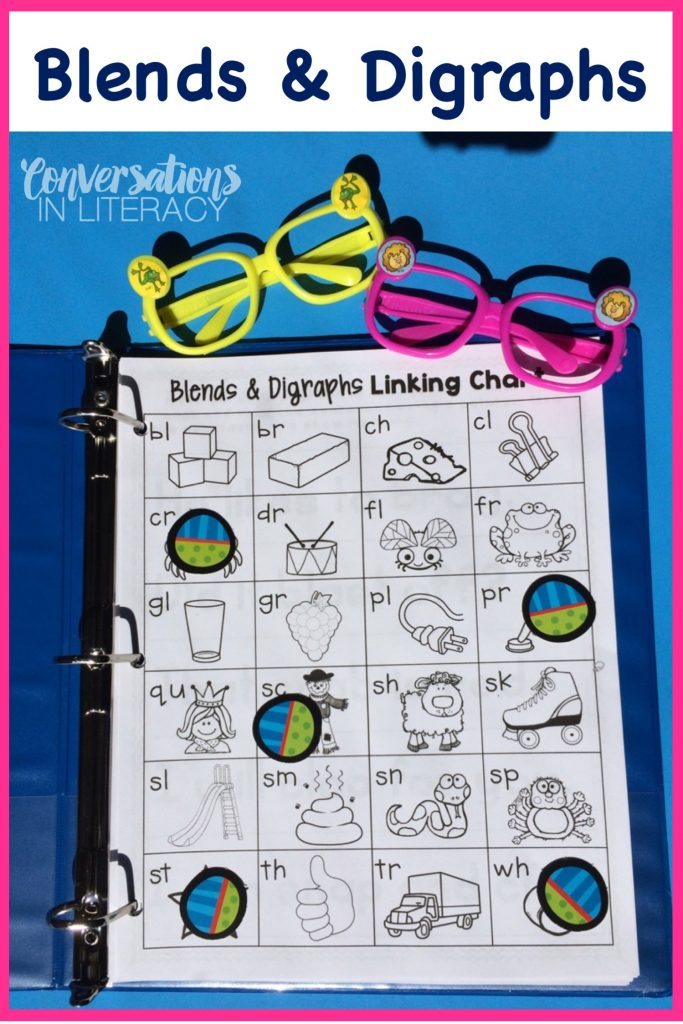 Sounds Charts-Phonics decoding activities and ideas for guided reading and reading interventions that build fluency! Increase learning during small groups with fun practice for kids. Teachers use these phonics activities to build up from word level to fluency with reading passages.  Great for struggling readers too! #kindergarten #firstgrade #secondgrade #thirdgrade #conversationsinliteracy #phonics #fluency #comprehension #classroom #elementary #decoding #readinginterventions #guidedreading