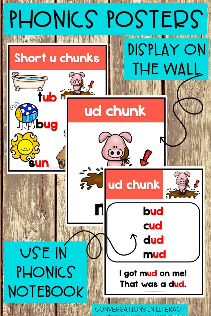 Phonics Posters-Phonics decoding activities and ideas for guided reading and reading interventions that build fluency! Increase learning during small groups with fun practice for kids. Teachers use these phonics activities to build up from word level to fluency with reading passages.  Great for struggling readers too! #kindergarten #firstgrade #secondgrade #thirdgrade #conversationsinliteracy #phonics #fluency #comprehension #classroom #elementary #decoding #readinginterventions #guidedreading