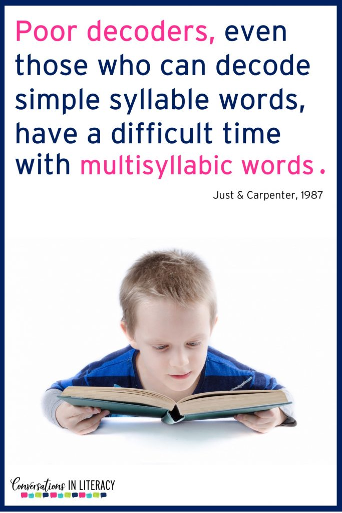 6 Syllable Types- Multisyllabic word activities for decoding larger words builds reading fluency and improves comprehension. FREE downloads. #fluency #phonics #thirdgrade #secondgrade #fourthgrade #fifthgrade #conversationsinliteracy #guidedreading #readinginterventions #anchorcharts #literacycenters #elementary #classroom #comprehension #syllables 2nd grade, 3rd grade, 4th grade, 5th grade