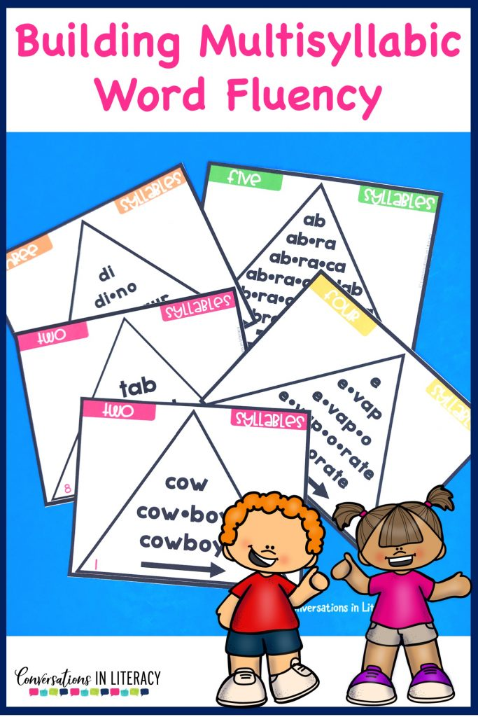 Word Triangles for Multisyllabic word activities for decoding larger words builds reading fluency and improves comprehension. FREE downloads. #fluency #phonics #thirdgrade #secondgrade #fourthgrade #fifthgrade #conversationsinliteracy #guidedreading #readinginterventions #anchorcharts #literacycenters #elementary #classroom #comprehension #syllables 2nd grade, 3rd grade, 4th grade, 5th grade