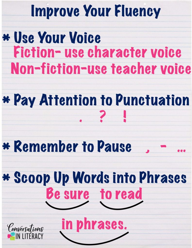 Tips for improving fluency anchor chart on chart paper by Conversations in Literacy