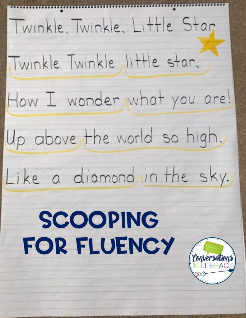 Twinkle Twinkle Little Star poem on chart paper for improving fluency by Conversations in Literacy
