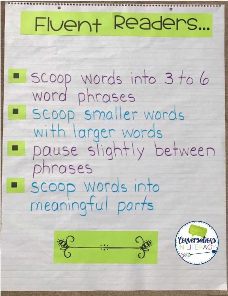 Anchor chart on fluency phrases written on chart paper by Conversations in Literacy