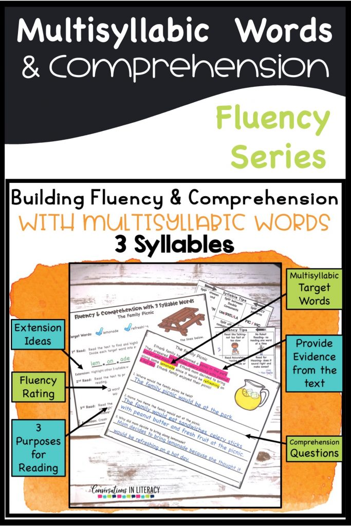 Comprehension and Fluency worksheets with multisyllabic words by Conversations in Literacy